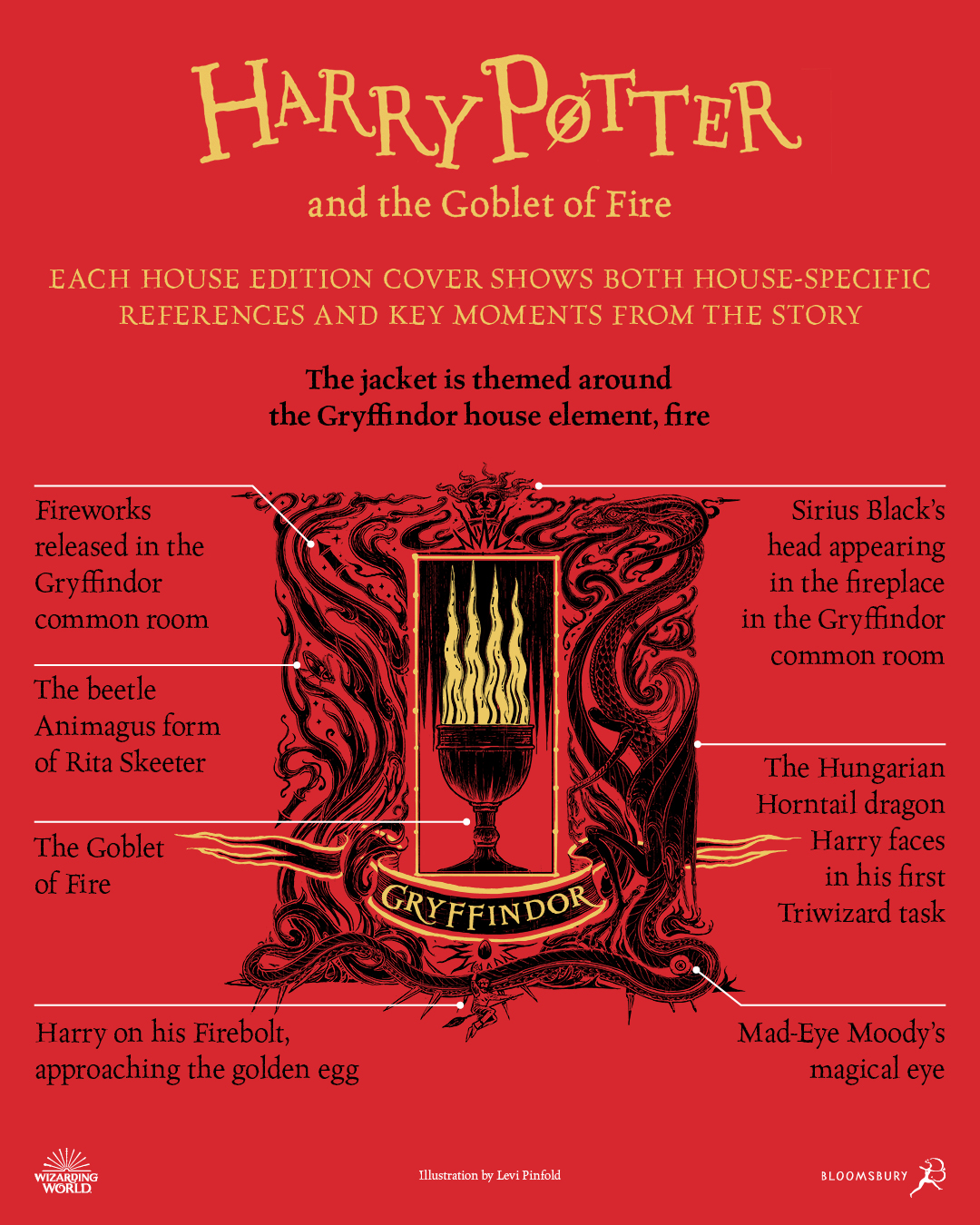 Gryffindor illustrated cover